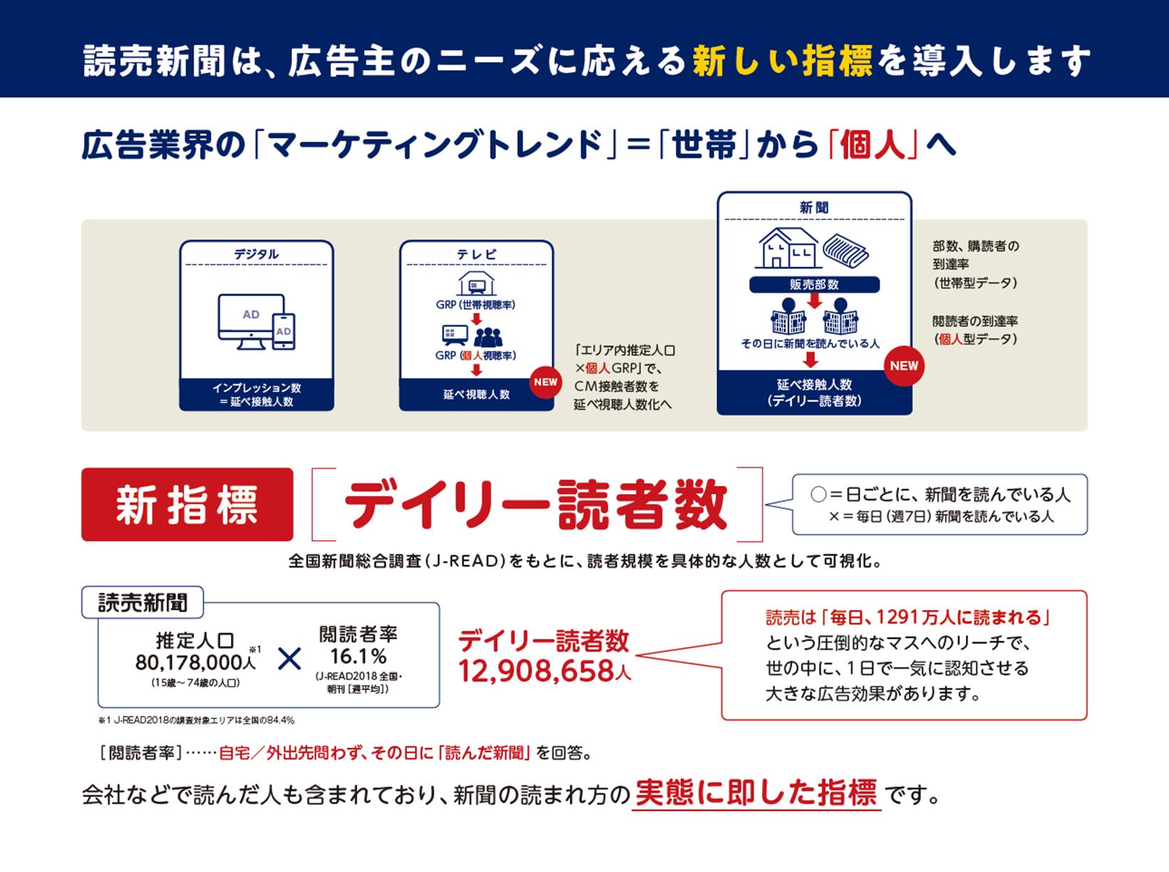読売新聞広告局ポータルサイト adv.yomiuri